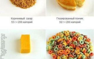 Сколько калорий нужно в день. Гид по составлению индивидуальной диеты